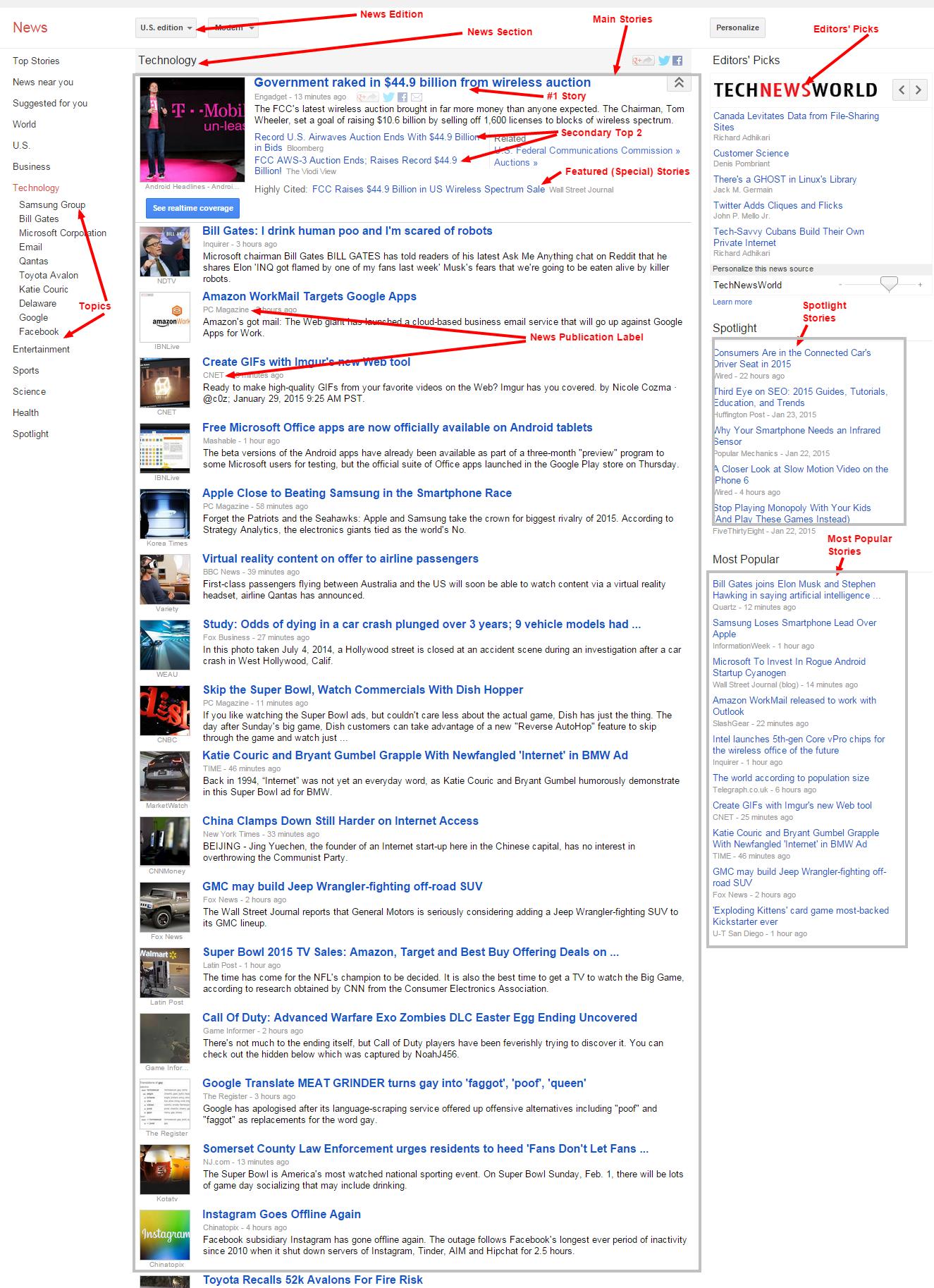 Google News Anatomy & Glossary | NewzDash